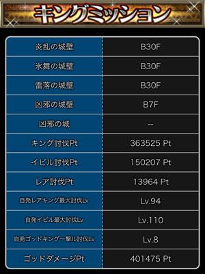 探検ドリランドのイベント『大討伐イベント・第17弾』攻略情報!